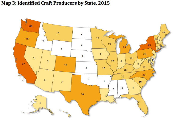 Craft Producers by State